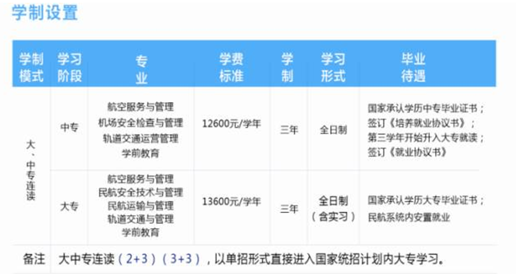 东方领航廊坊华航航空学校2018春季招生开始