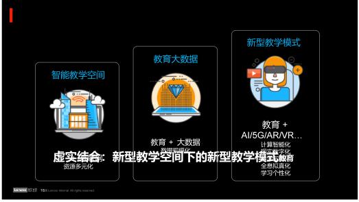 """科技至简_教育为学,联想荣膺智慧高校""""凌云奖"""""""